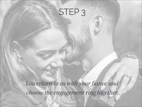 Proposal step 3