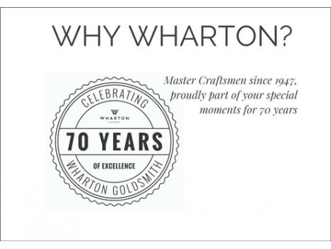 Why choose Wharton Goldsmith